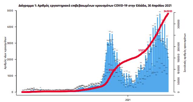 eody-sta-2-155-ta-nea-kroysmata-oriaka-pano-apo-toys-800-oi-diasolinomenoi0