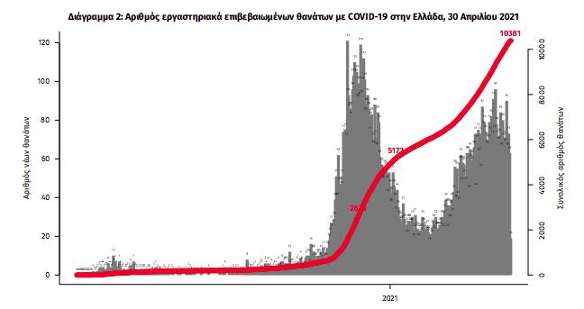eody-sta-2-155-ta-nea-kroysmata-oriaka-pano-apo-toys-800-oi-diasolinomenoi1