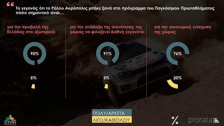 apolyta-thetika-vlepoyn-oi-polites-tin-epistrofi-toy-rally-akropolis-sto-wrc1