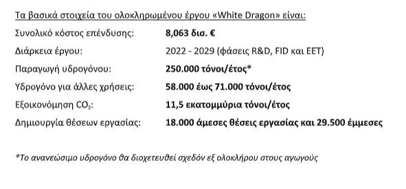 o-leykos-drakos-toy-ellinikoy-ydrogonoy-archizei-na-vrychatai0