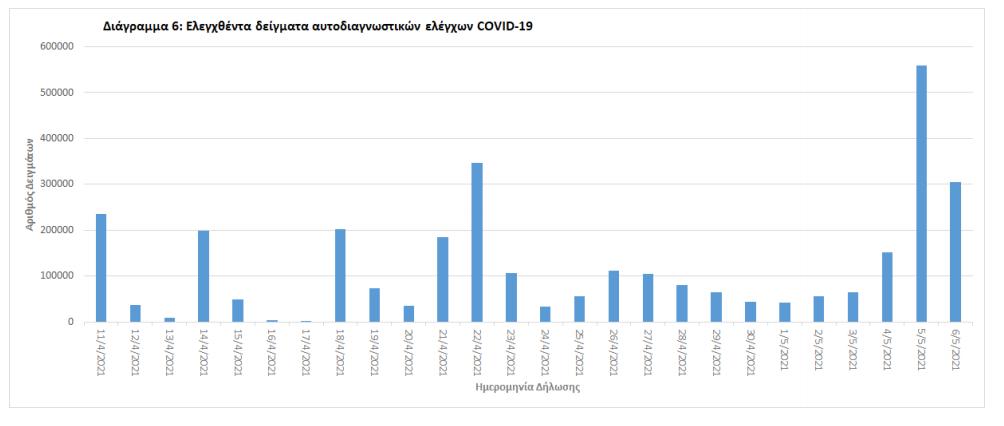 eody-2-691-kroysmata-63-thanatoi-749-diasolinomenoi5
