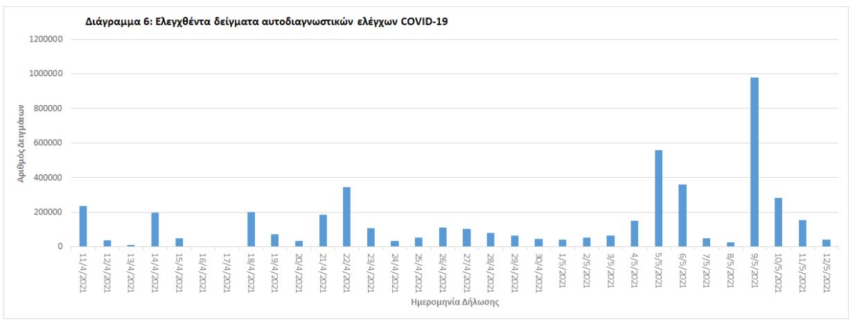 koronoios-2-167-kroysmata-55-thanatoi-683-diasolinomenoi5
