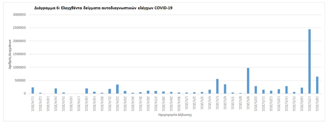 koronoios-2-293-kroysmata-53-thanatoi-642-diasolinomenoi5