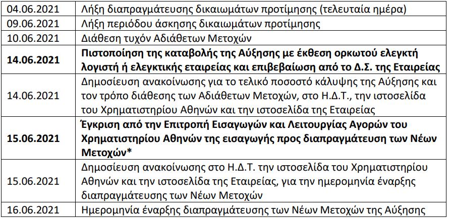 aegean-deytera-i-apokopi-toy-dikaiomatos-stin-ayxisi-kefalaioy1