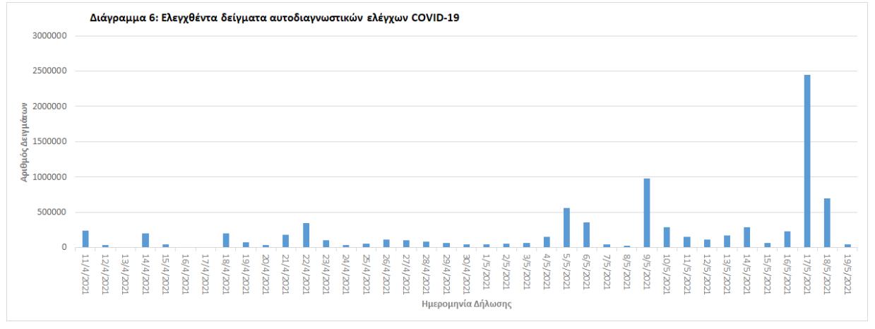 koronoios-1-918-kroysmata-54-thanatoi-626-diasolinomenoi5