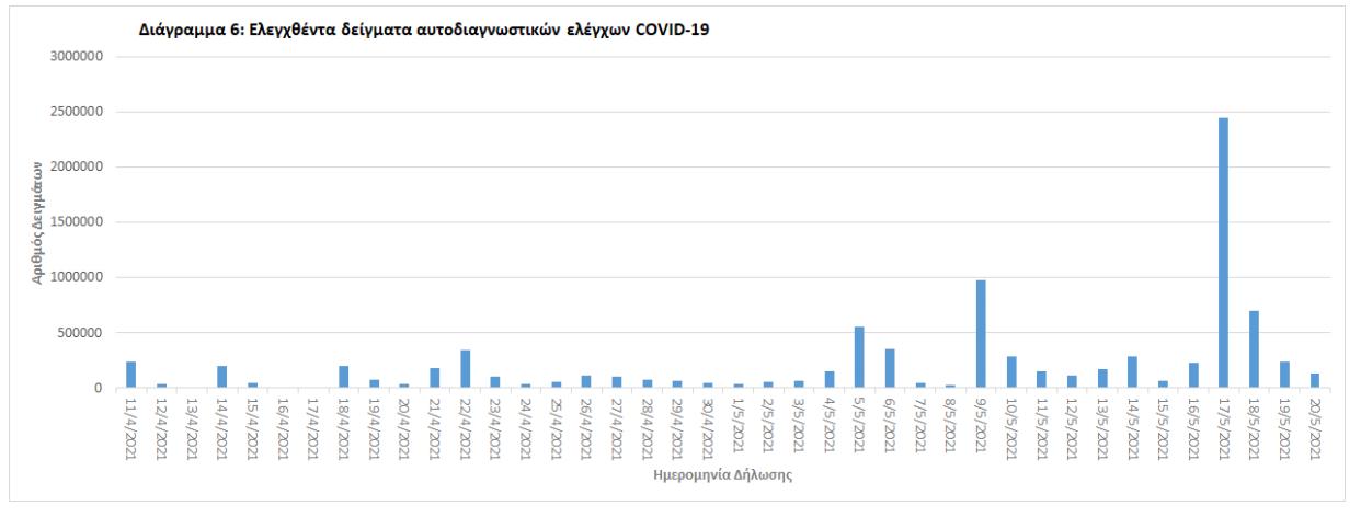 koronoios-2-020-kroysmata-56-thanatoi-617-diasolinomenoi5