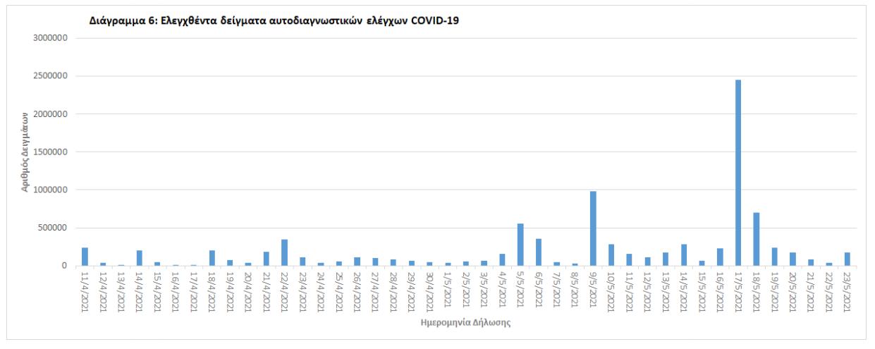 koronoios-1-381-kroysmata-50-thanatoi-563-diasolinomenoi5