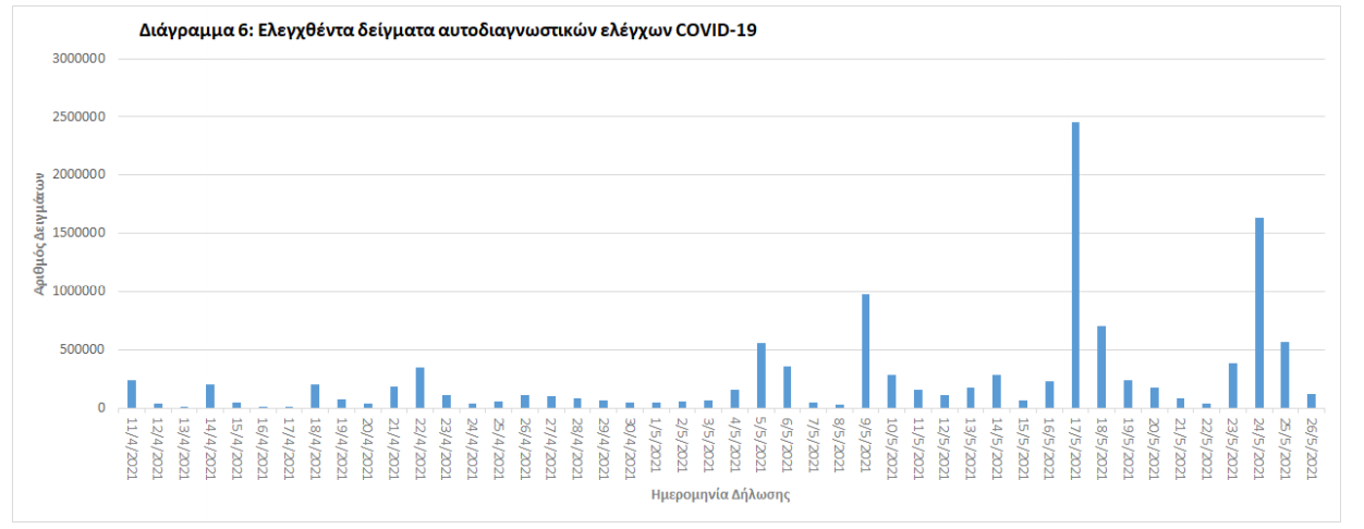 koronoios-1-905-kroysmata-39-thanatoi-540-diasolinomenoi5