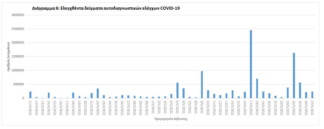 koronoios-1-585-kroysmata-40-thanatoi-521-diasolinomenoi5