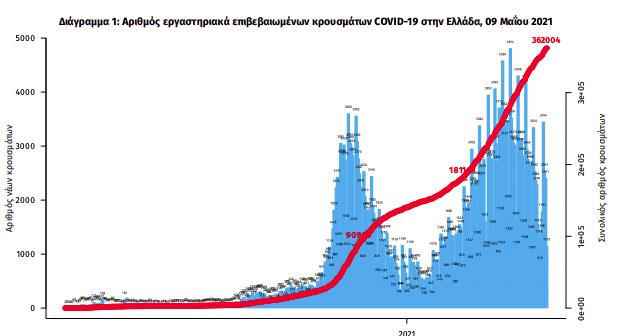 eody-1-428-nea-kroysmata-ipia-ypochorisi-stoys-diasolinomenoys0