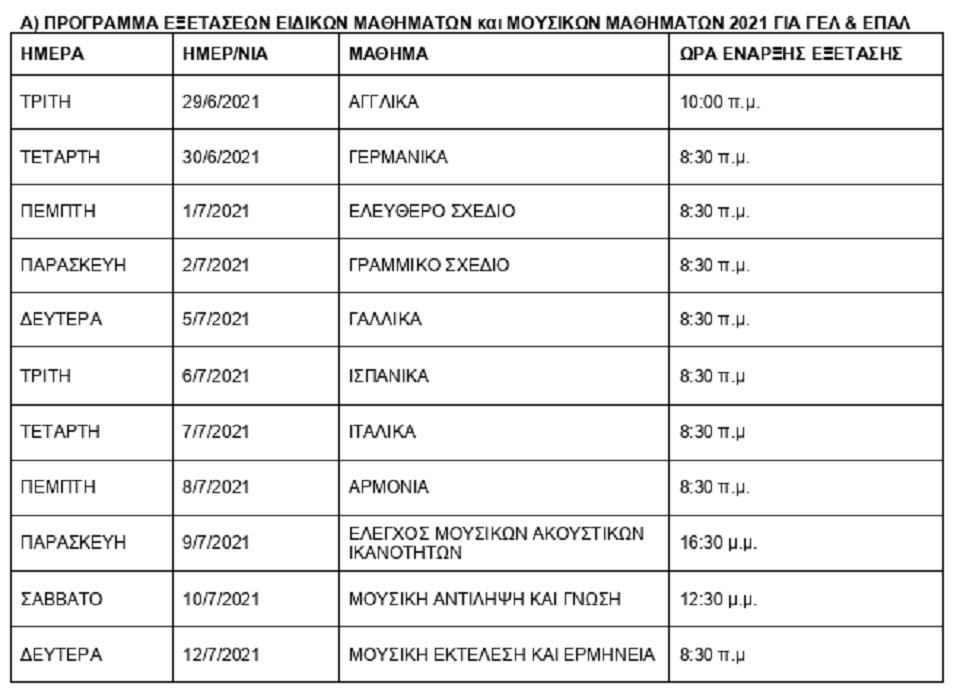 panelladikes-exetaseis-to-programma-ton-eidikon-mathimaton0
