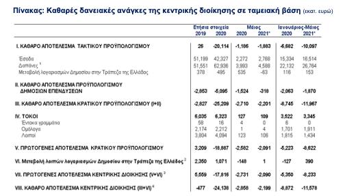tte-protogenes-elleimma-8-23-dis-eyro-sto-5mino0