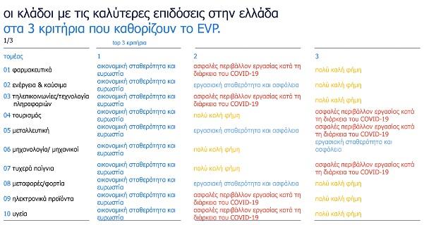 o-kalyteros-klados-gia-na-ergasteis-stin-ellada2