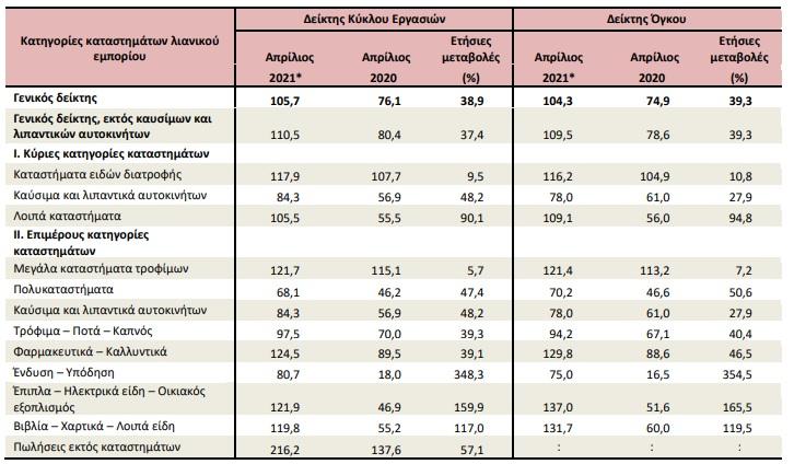 lianemporio-alma-38-9-ton-aprilio-poy-eichame-tripsifies-ayxiseis1
