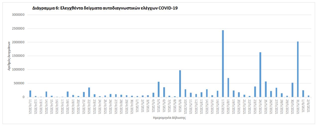 koronoios-1-239-kroysmata-39-thanatoi-476-diasolinomenoi5