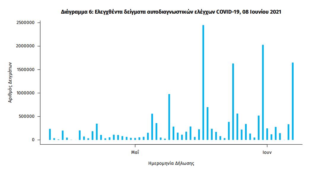 1-339-nea-kroysmata-30-thanatoi-381-diasolinomenoi5