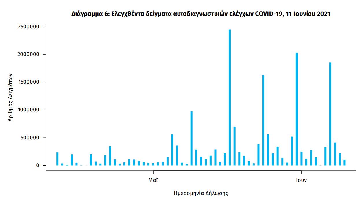 koronoios-791-kroysmata-11-thanatoi-375-diasolinomenoi5