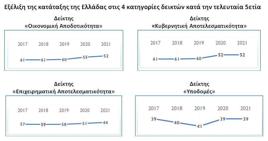 antagonistikotita-12-theseis-kerdise-i-ellada-to-2019-20201