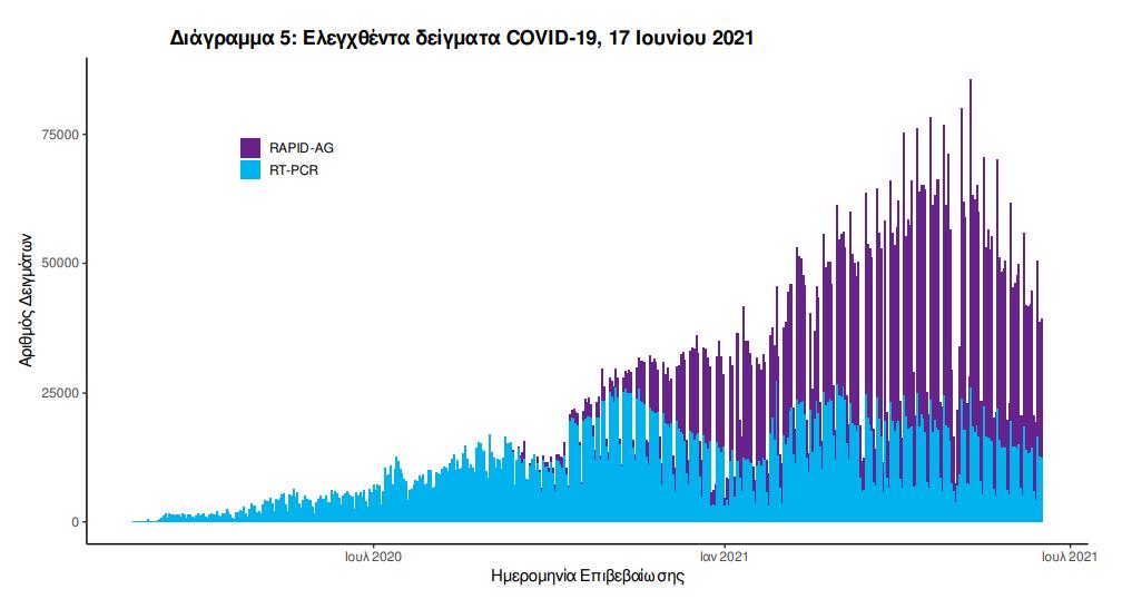 koronoios-519-kroysmata-16-thanatoi-321-diasolinomenoi4