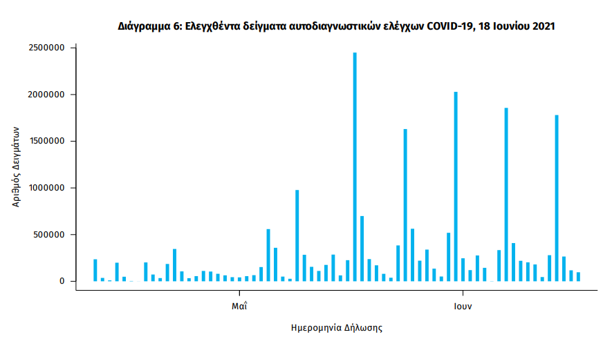 koronoios-469-kroysmata-20-thanatoi-307-diasolinomenoi5