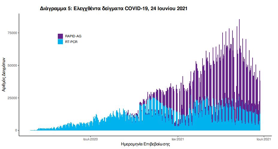 koronoios-489-kroysmata-15-thanatoi-256-diasolinomenoi4