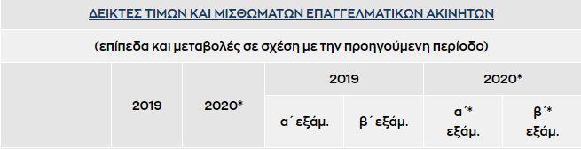 grafeia-kai-katastimata-times-polisis-kai-enoikiasis-amp-8211-deite-pinakes1