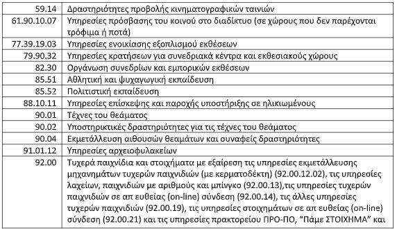 ti-ischyei-gia-tis-anastoles-symvaseon-ergasias-ton-ioylio0