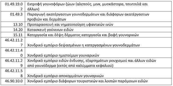 ti-ischyei-gia-tis-anastoles-symvaseon-ergasias-ton-ioylio2