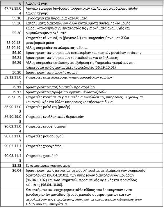 ti-ischyei-gia-tis-anastoles-symvaseon-ergasias-ton-ioylio3