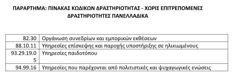 anastoles-symvaseon-ergasias-ton-aygoysto-poies-epicheiriseis-mporoyn-na-axiopoiisoyn-to-metro0