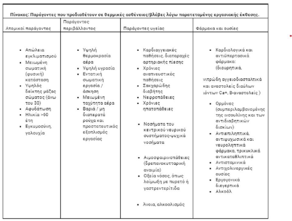 kaysonas-analytika-ta-metra-gia-tin-prostasia-ton-ergazomenon-i-egkyklios0