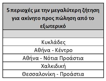ispaniki-apovasi-sta-ellinika-akinita-poioi-xenoi-agorazoyn-kai-poy1