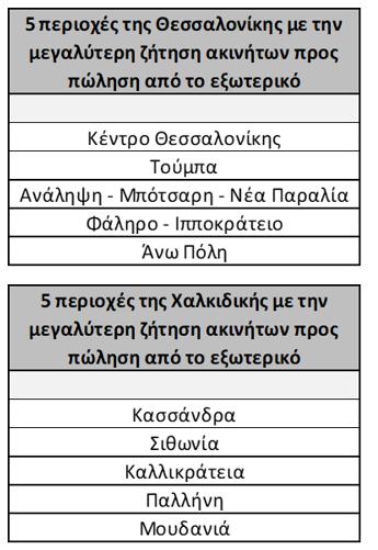 ispaniki-apovasi-sta-ellinika-akinita-poioi-xenoi-agorazoyn-kai-poy3