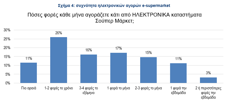 soyper-market-to-12-kanei-systimatika-online-tis-agores-toy3
