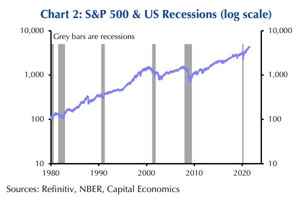 capital-economics-oi-agores-tha-anakampsoyn-syntoma1