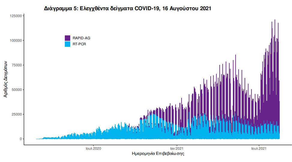 koronoios-2-218-kroysmata-250-diasolinomenoi-13-thanatoi4