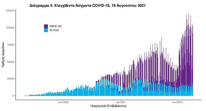 koronoios-3-273-nea-kroysmata-286-diasolinomenoi-20-thanatoi4