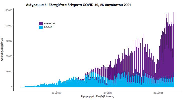 koronoios-3-538-nea-kroysmata-28-thanatoi-336-diasolinomenoi4