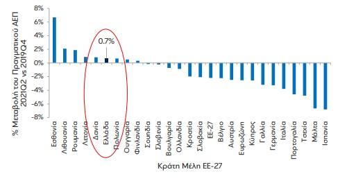 eurobank-pos-to-elliniko-aep-epestrepse-se-pro-pandimias-epipeda0