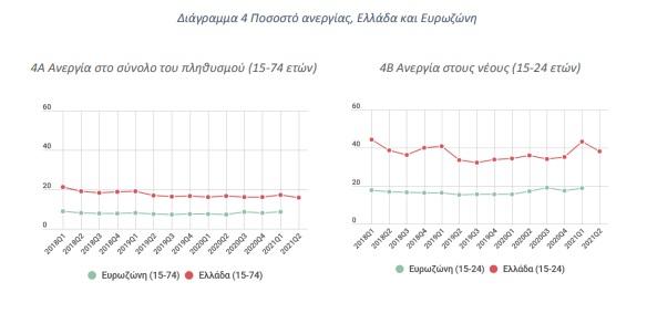 grafeio-proypologismoy-kanenas-efisychasmos-ektaktoi-paragontes-stirizoyn-tin-anakampsi2