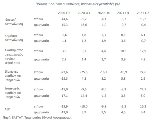 grafeio-proypologismoy-kanenas-efisychasmos-ektaktoi-paragontes-stirizoyn-tin-anakampsi1