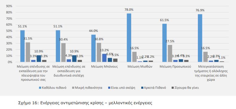 aisiodoxia-gia-tin-elliniki-oikonomia-kai-tin-agora-ergasias2