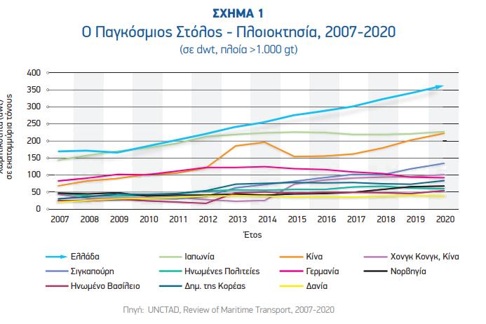 naytilia-protos-ston-kosmo-o-ellinoktitos-stolos-me-ayxisi-4-to-20200