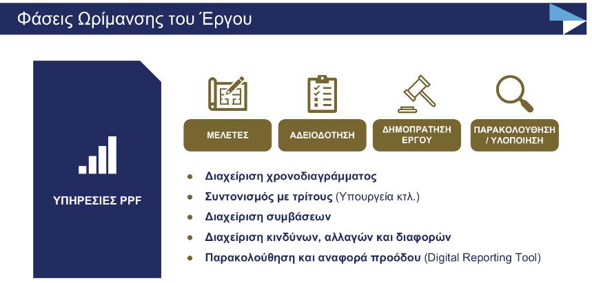 taiped-pos-tha-leitoyrgisei-i-monada-orimansis-symvaseon-stratigikis-simasias3