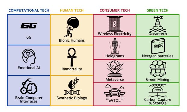 bank-of-america-aytes-einai-oi-14-technologies-poy-tha-allaxoyn-to-mellon0