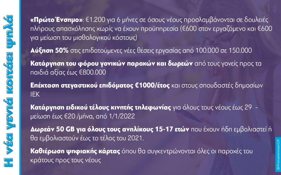 k-mitsotakis-sti-deth-sto-5-9-o-stochos-tis-anaptyxis-gia-to-2021-ola-ta-metra-stirixis0