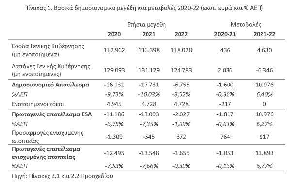 grafeio-proypologismoy-4-paragontes-tha-krinoyn-toys-stochoys-toy-20220