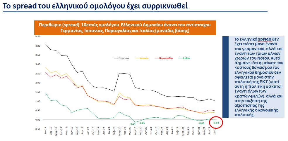 chr-staikoyras-exodos-apo-tin-epopteia-to-2022-kai-apo-to-junk-to-20232