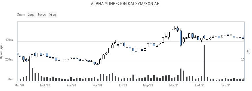 alpha-bank-pros-tin-kalyteri-synedriasi-ton-teleytaion-dyo-minon1
